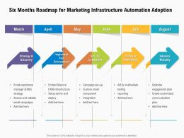 Six Months Roadmap For Marketing Infrastructure Automation Adoption