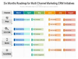 Six Months Roadmap For Multi Channel Marketing CRM Initiatives