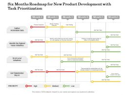 Six Months Roadmap For New Product Development With Task Prioritization