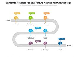 Six Months Roadmap For New Venture Planning With Growth Stage