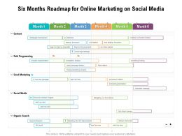 Six Months Roadmap For Online Marketing On Social Media