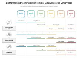 Six Months Roadmap For Organic Chemistry Syllabus Based On Career Areas