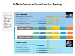 Six Months Roadmap For Physics Research On Cosmology