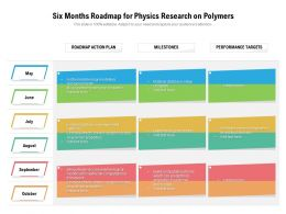 Six Months Roadmap For Physics Research On Polymers