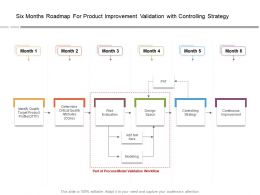 Six Months Roadmap For Product Improvement Validation With Controlling Strategy