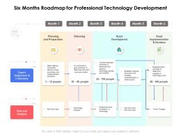 Six Months Roadmap For Professional Technology Development