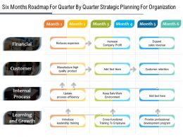 Six Months Roadmap For Quarter By Quarter Strategic Planning For Organization