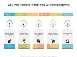 Six Months Roadmap For Real Time Customer Engagement