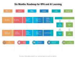 Six Months Roadmap For RPA And AI Learning