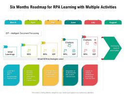 Six Months Roadmap For RPA Learning With Multiple Activities