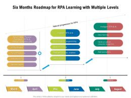 Six Months Roadmap For RPA Learning With Multiple Levels