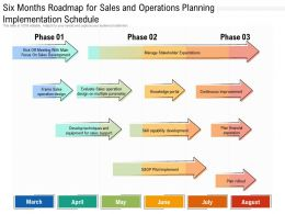 Six Months Roadmap For Sales And Operations Planning Implementation Schedule