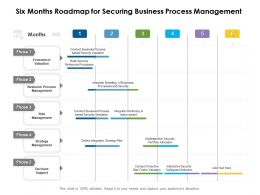 Six Months Roadmap For Securing Business Process Management