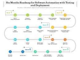 Six Months Roadmap For Software Automation With Testing And Deployment