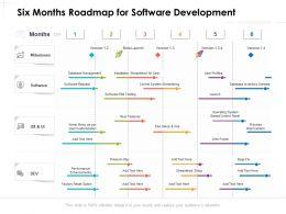 Six Months Roadmap For Software Development