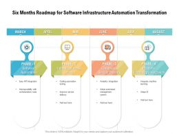 Six Months Roadmap For Software Infrastructure Automation Transformation