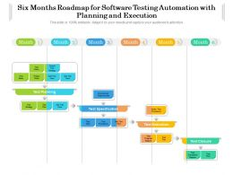 Six Months Roadmap For Software Testing Automation With Planning And Execution