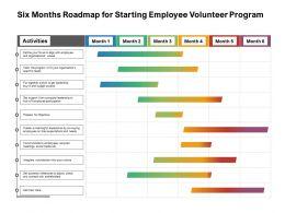 Six Months Roadmap For Starting Employee Volunteer Program