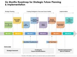 Six Months Roadmap For Strategic Future Planning And Implementation