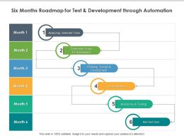 Six Months Roadmap For Test And Development Through Automation