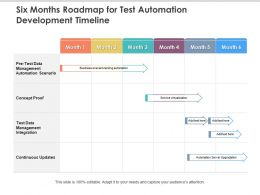 Six Months Roadmap For Test Automation Development Timeline