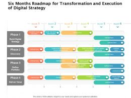Six Months Roadmap For Transformation And Execution Of Digital Strategy