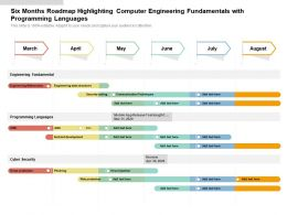 Six Months Roadmap Highlighting Computer Engineering Fundamentals With Programming Languages