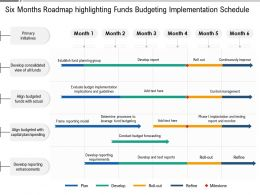 Six Months Roadmap Highlighting Funds Budgeting Implementation Schedule