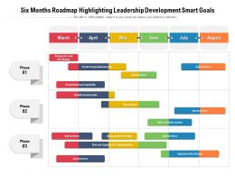 Six Months Roadmap Highlighting Leadership Development Smart Goals