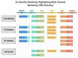 Six Months Roadmap Highlighting Multi Channel Marketing CRM Activities