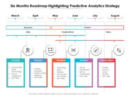 Six Months Roadmap Highlighting Predictive Analytics Strategy