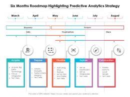 Six Months Roadmap Highlighting Predictive Analytics Strategy