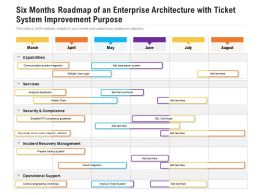 Six Months Roadmap Of An Enterprise Architecture With Ticket System Improvement Purpose