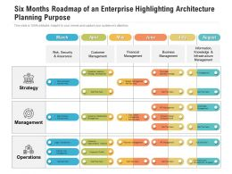 Six Months Roadmap Of An Enterprise Highlighting Architecture Planning Purpose
