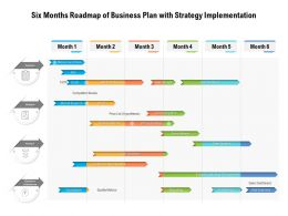 Six Months Roadmap Of Business Plan With Strategy Implementation