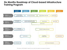 Six Months Roadmap Of Cloud Based Infrastructure Training Program