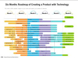 Six Months Roadmap Of Creating A Product With Technology