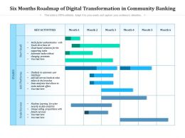 Six Months Roadmap Of Digital Transformation In Community Banking