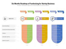 Six Months Roadmap Of Fundraising For Startup Business