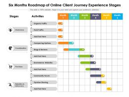 Six Months Roadmap Of Online Client Journey Experience Stages
