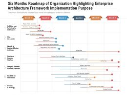 Six Months Roadmap Of Organization Highlighting Enterprise Architecture Framework Implementation Purpose