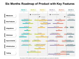 Six Months Roadmap Of Product With Key Features