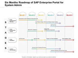 Six Months Roadmap Of Sap Enterprise Portal For System Admin