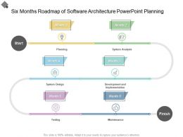 Six Months Roadmap Of Software Architecture Powerpoint Planning