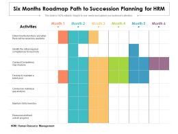 Six Months Roadmap Path To Succession Planning For HRM