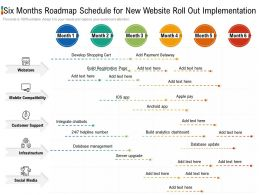 Six Months Roadmap Schedule For New Website Roll Out Implementation