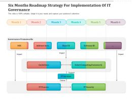 Six Months Roadmap Strategy For Implementation Of IT Governance