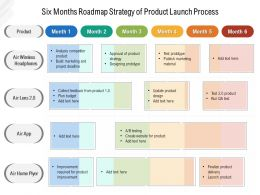 Six Months Roadmap Strategy Of Product Launch Process