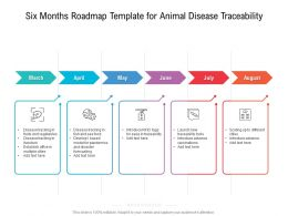 Six Months Roadmap Template For Animal Disease Traceability