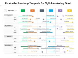 Six Months Roadmap Template For Digital Marketing Goal
